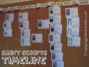 Saint Scripts Timeline
