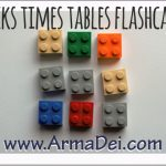 Teaching the Times Tables