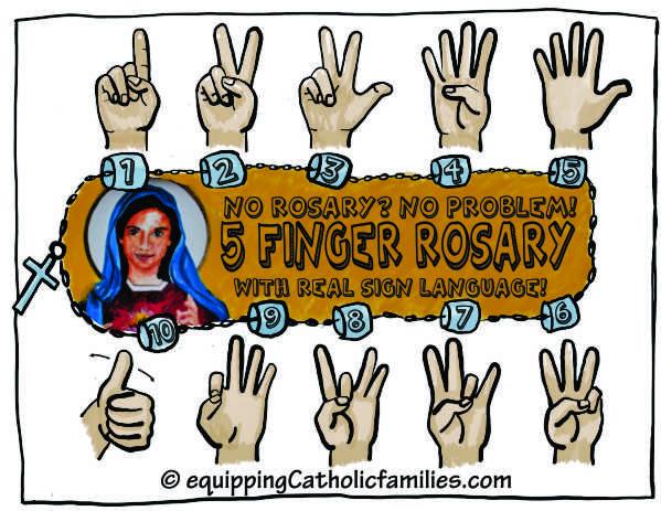 5 Finger Rosary